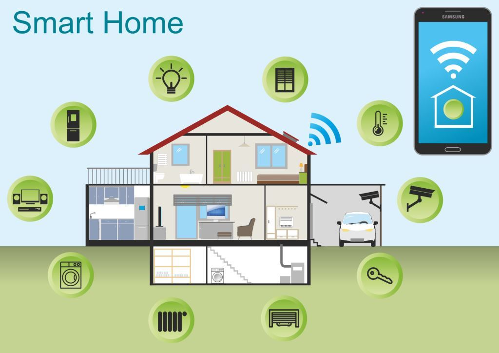 Professional WiFi installation from an experienced WiFi installer is crucial to your smart home